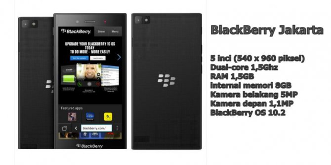 Blackberry Z3 Jakarta Spesifikasi