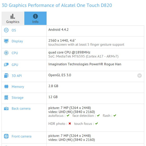 alcatel-one-touch-d820-smartphone-tangguh-octa-core-layar-qhd-2k