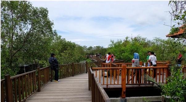 Objek Wisata di Surabaya 2